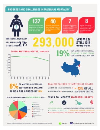 infographic_ihme_gbd2013_mdg5