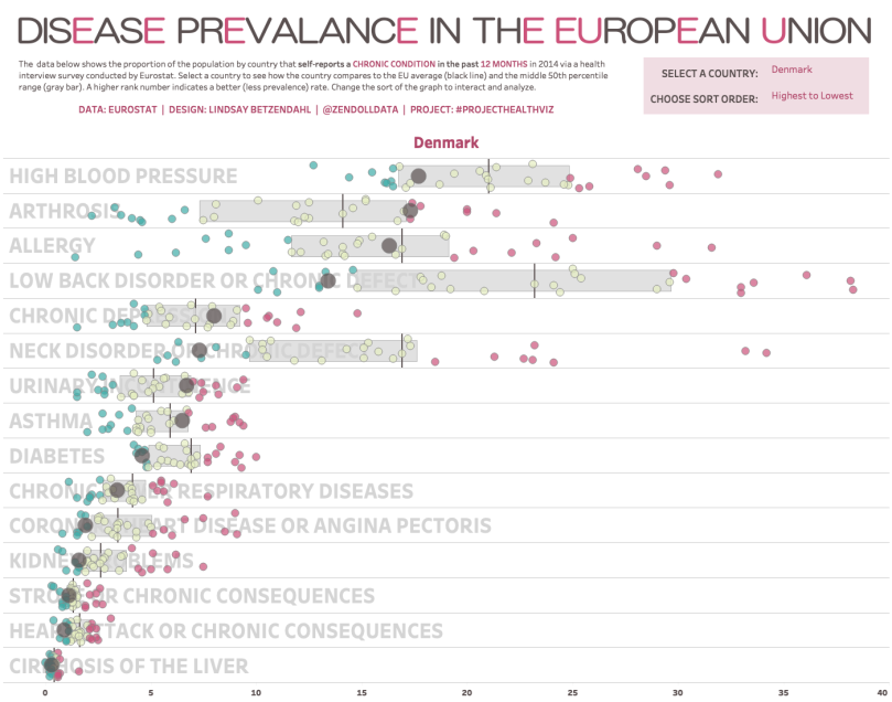 EU Chronic Conditions.png