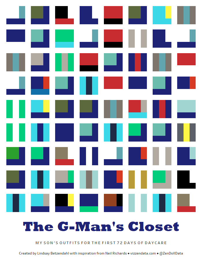 First 72 Days of G-Man's Outfits