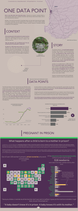 Pregnant in Prison3